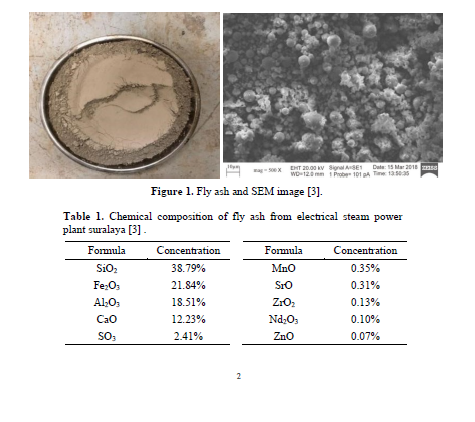Study of mechanical properties of fly ash-based geopolymer concrete