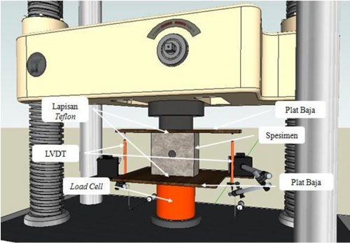 Pengaruh Geometri Inklusi Terhadap Distribusi Tegangan Pada Material Komposit
