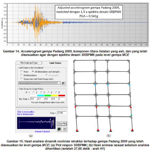Evaluasi Kinerja Seismik Rangka Beton Pemikul Momen Khusus dengan PERFORM-3D