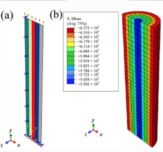 Effect of specimen gauge reduction on uniaxial tension properties of reinforcing steel