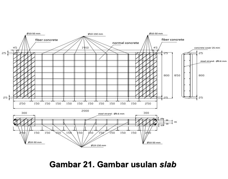 Kajian dan Evaluasi Struktur Slab Prestressed Precast Modular Concrete