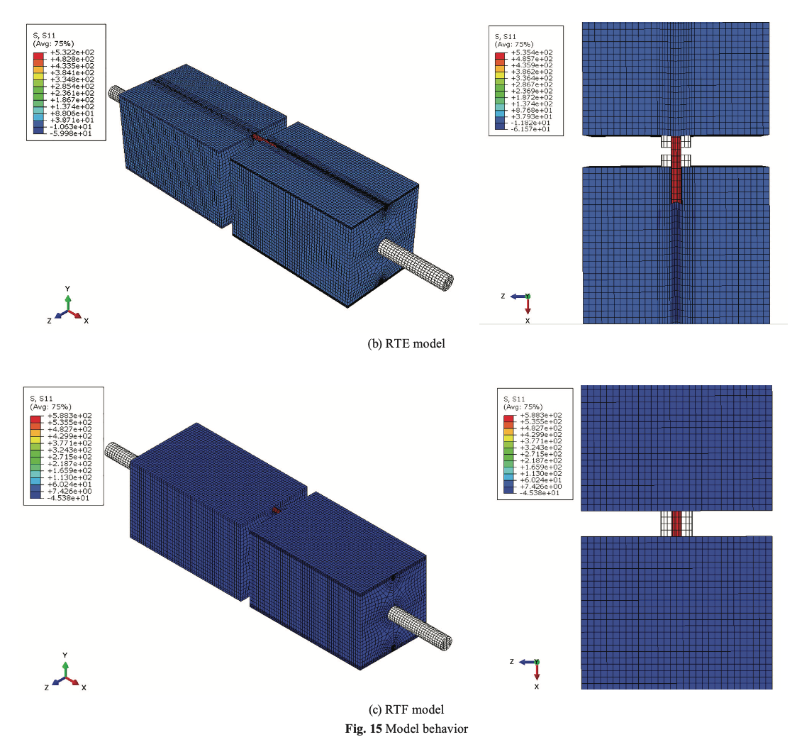 Nonlinear 3D Model of Double Shear Lap Tests for the Bond of Near-surface Mounted FRP Rods in Concrete Considering Different Embedment Depth