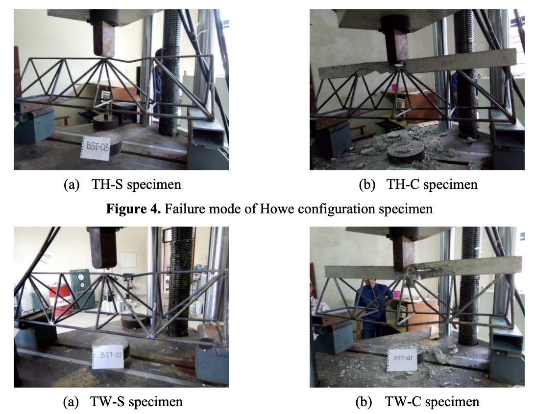 Load-carrying capacity and failure mode of composite steel-concrete truss element under monotonic loading