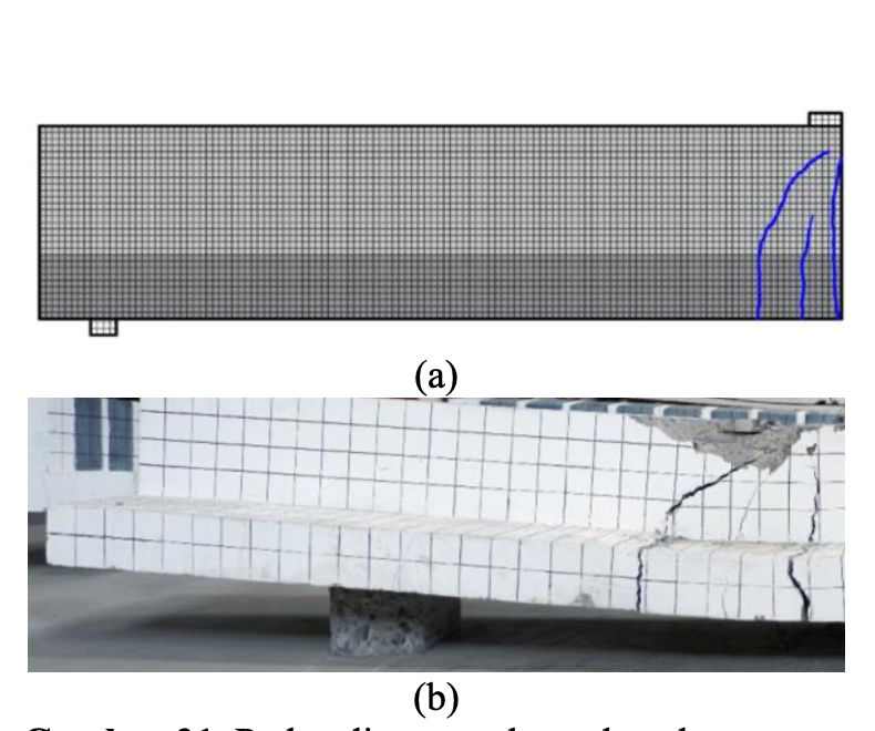 The development of A Simulation Tool for Numerical Modelling of High Flexure and High Shear Reinforced Concrete Elements