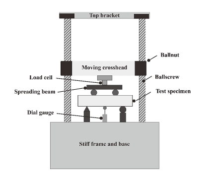 Numerical parametric study on the flexural capacity of reinforced concrete beams strengthened with non-metallic materials
